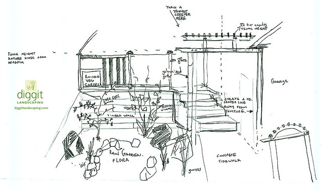 View from the Alley showing pergola, rain garden, clic ... Rain Garden Design Plan View on sculpture garden plan view, permeable paving plan view, swale plan view, detention basin plan view, green roof plan view, kitchen garden plan view, mulch plan view, rain fall view, japanese garden plan view, landscape plan view, hardscape plan view, vegetable garden plan view, joe pye weed plan view, rain gardens and bioswales, sycamore plan view, flower garden plan view, community garden plan view,