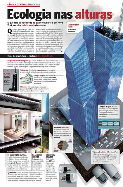 Info Onebryant Tower