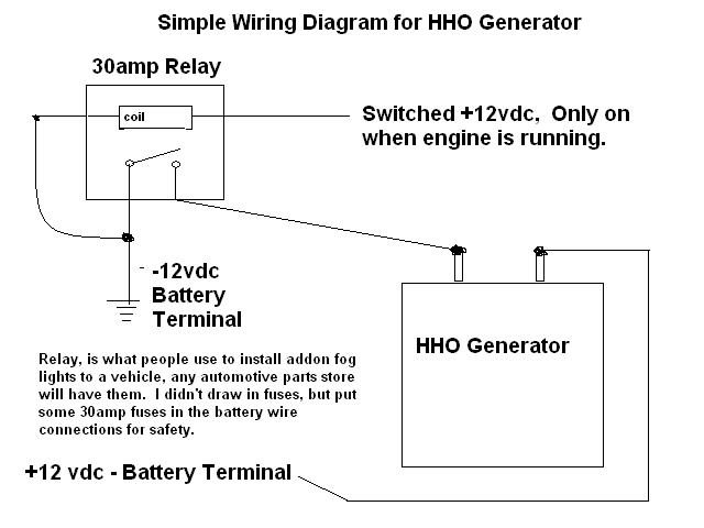 hho wiring diagram for automobile this diagram shows how flickr hho wiring diagram for automobile by scifi geek