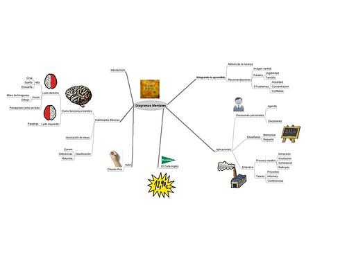 diagramen.png | by Fotero