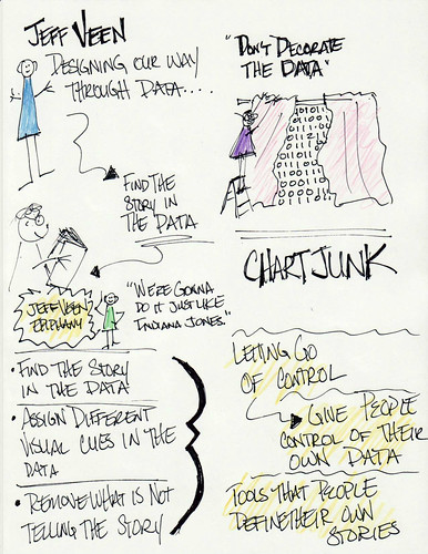 Jeff Veen - Designing our way through data | by rhinman