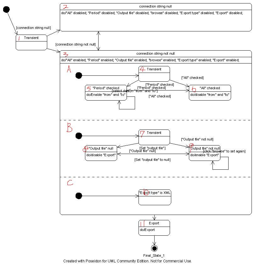 RFMaintainer statechart 為 state 加上編號