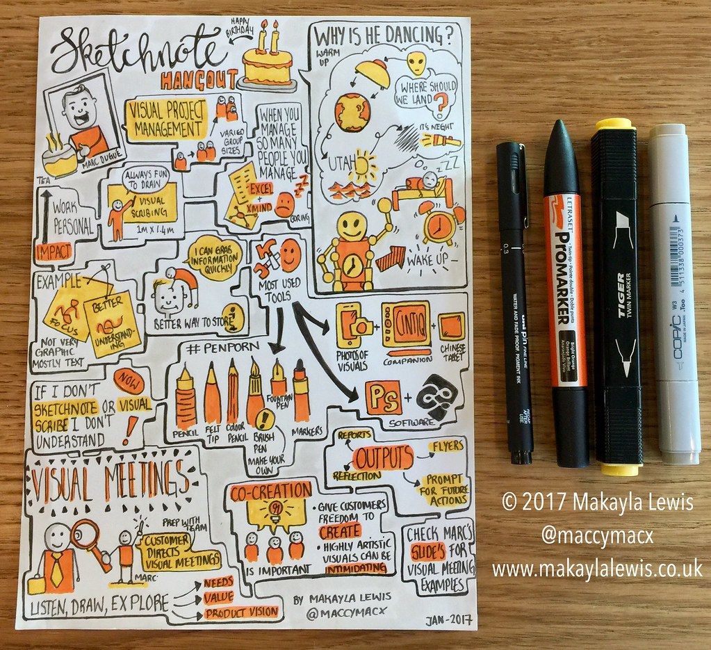 "Sketchnote Hangout No. 24 ""Experimenting with Visual Project Management"" facilitated by Marc Dugue  (Drawn by Makayla Lewis)"