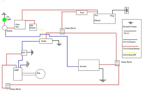 Remote Switch Wiring Diagram