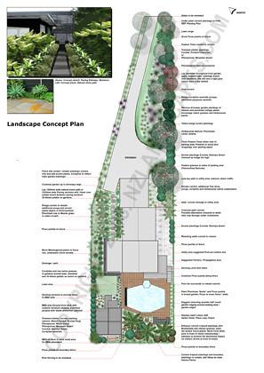 Garden Design Concept Landscape Plans Nz Landscape Desig Flickr