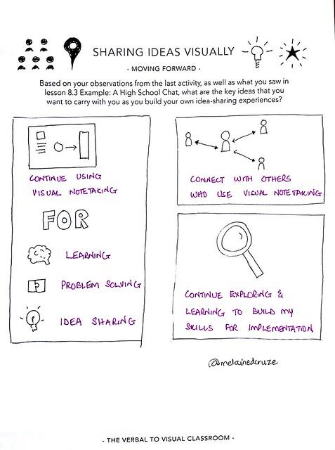 Sharing ideas visually. Moving forward.