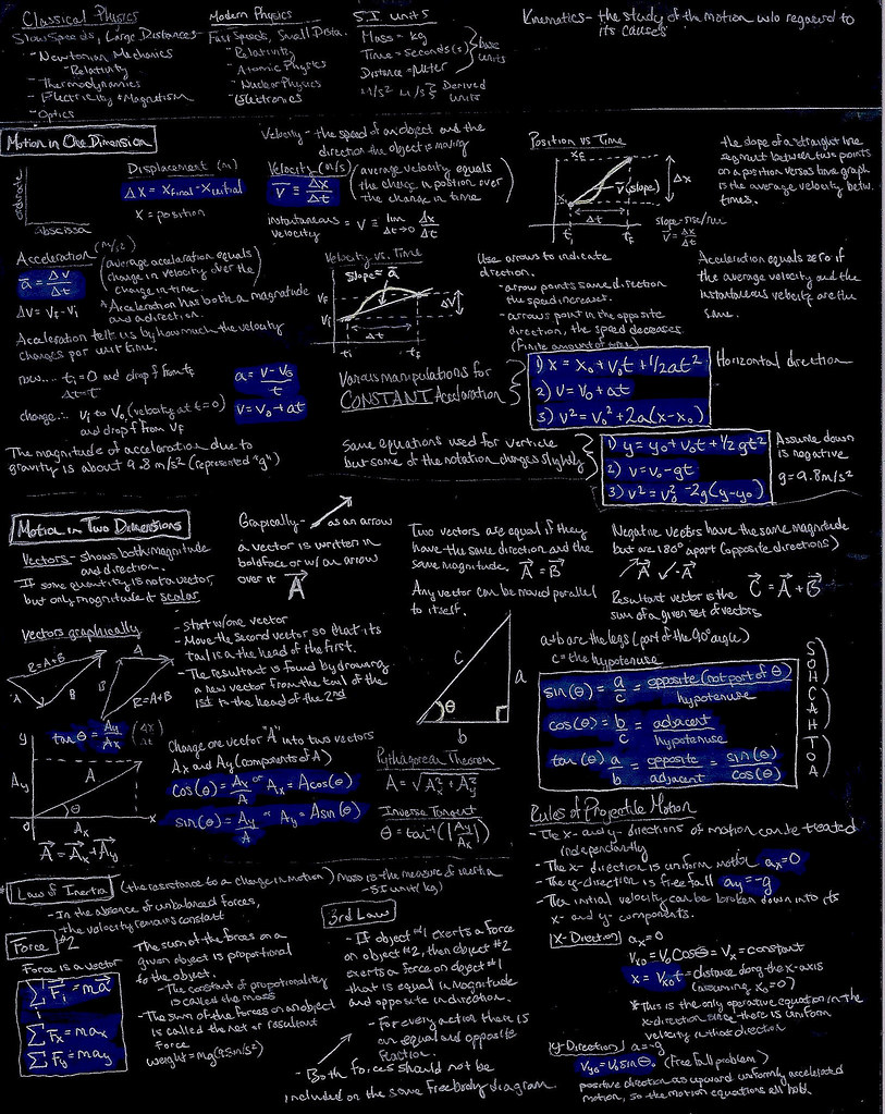 simple physics | negative image of old cheat sheet (page 1 o