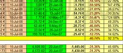 2008-07-15 intro Euro Stoxx 50