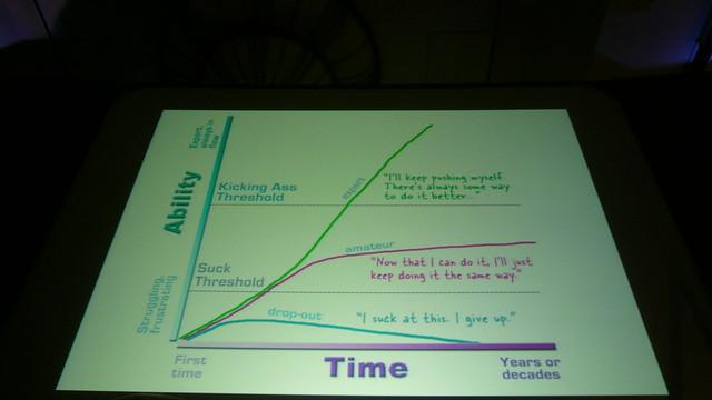 Kicking ass chart, Emerging Tech 2008, San Diego, CA.JPG