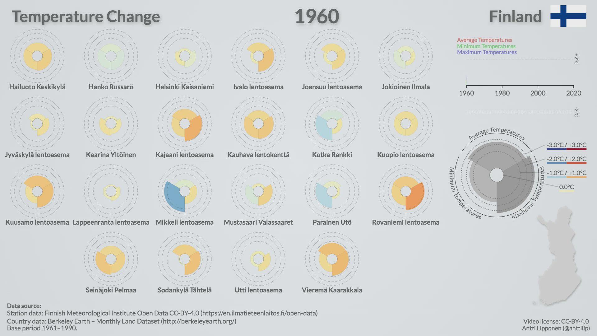 Temperature anomalies in Finland 1960-2018