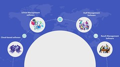 How does School Management Software helps to Manage Time & Money?