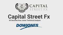 60 Seconds Dow Jones Technical Analysis 07 Oct 2020 By Capital Street Fx