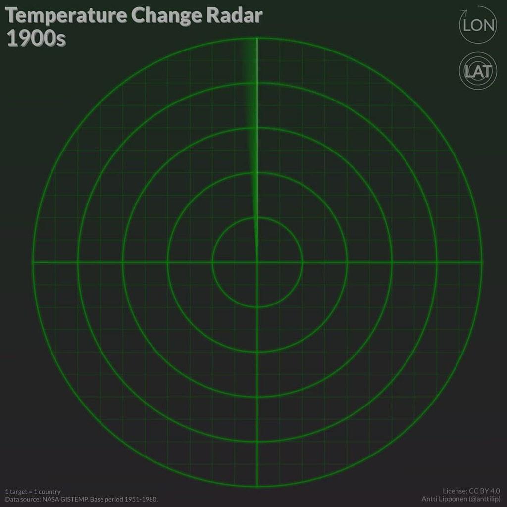 Temperature Change Radar