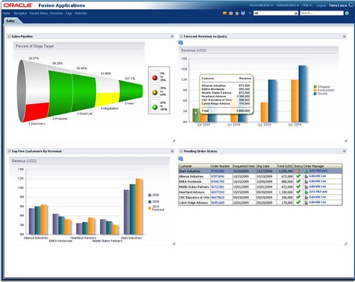 News Analysis: Oracle Formally Announces Fusion Apps - A