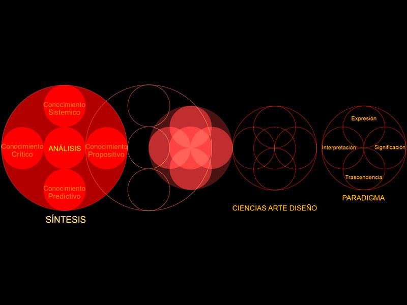 ciencia, arte y diseño