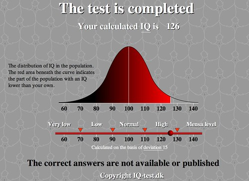 Danmark Mensa IQ Test Results | by rd76pag