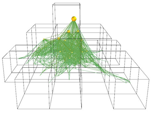 3D Graph and Octree structure | gephi_org | Flickr