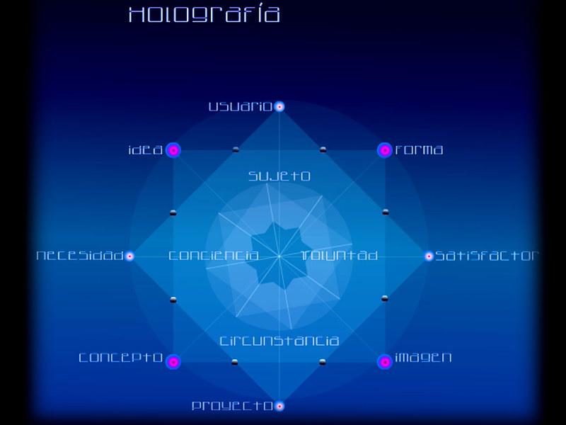 holografía