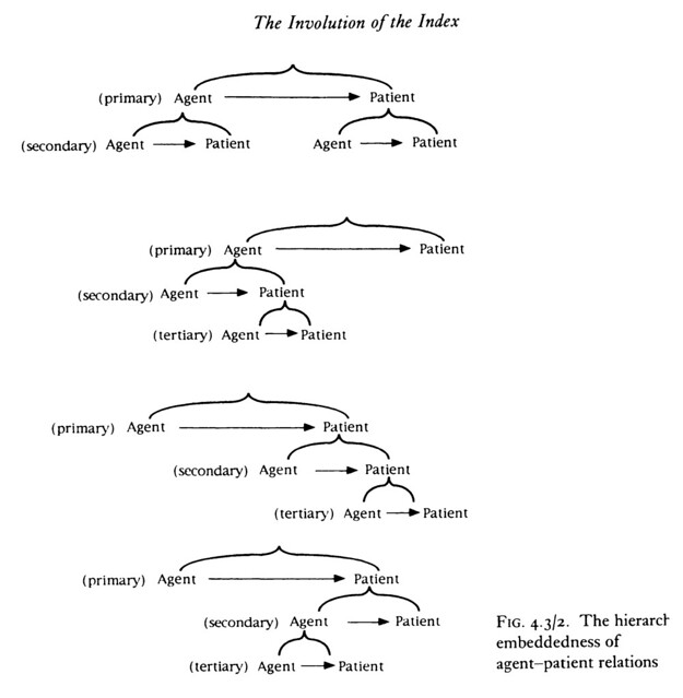 Flickr  The Great Diagrams In Anthropology  Linguistics