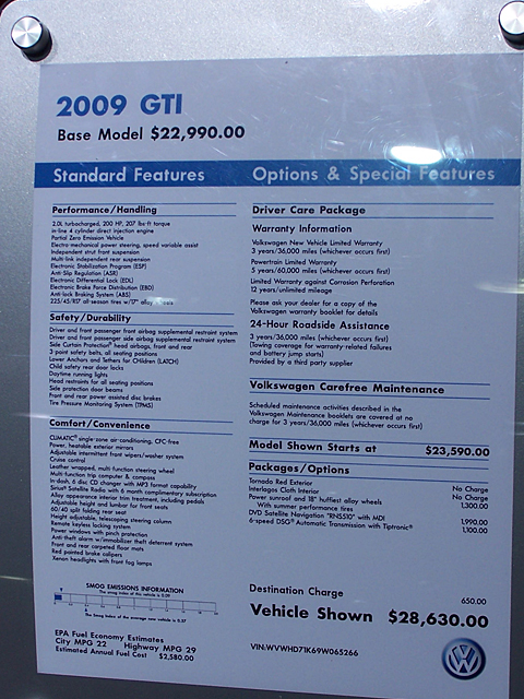 VW GTI sticker price