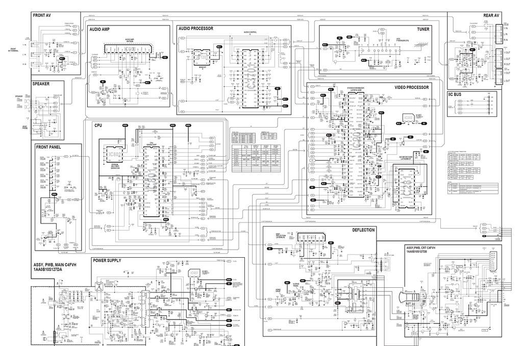 sanyo tv diagram wiring diagram go