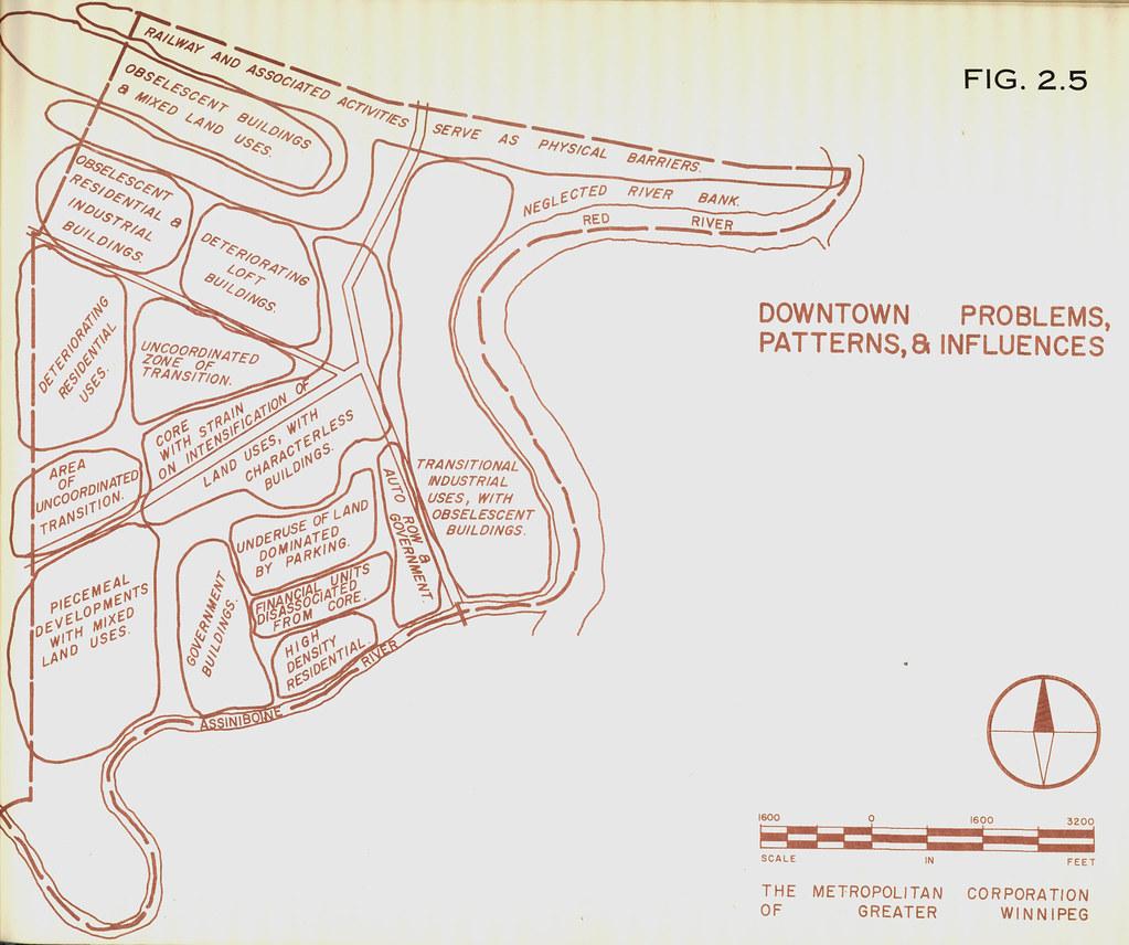 Winnipeg Downtown Problems Patterns & Influences (1967)
