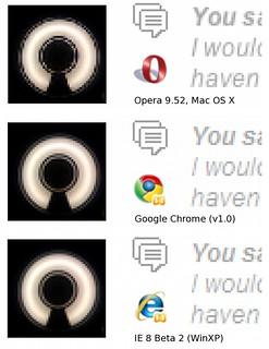 Browser image resampling behaviour, round 2 | by Schill
