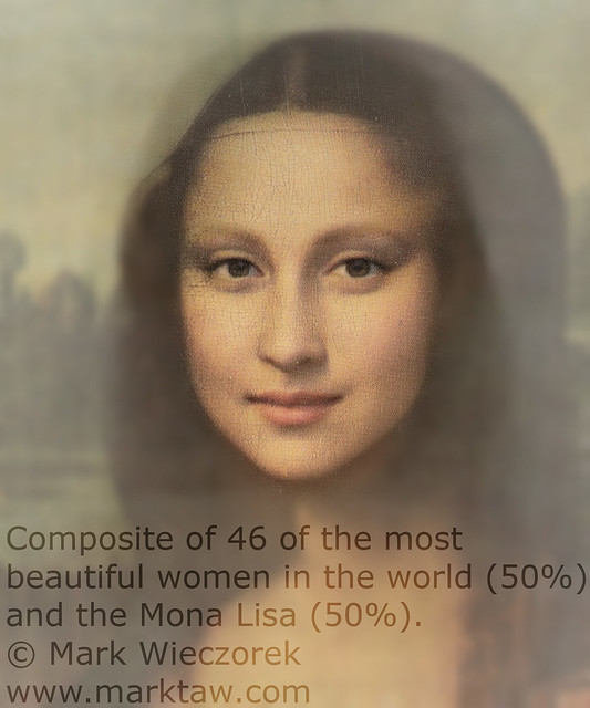 Classical Beauty - The Mona Lisa averaged with the modern standard of beauty