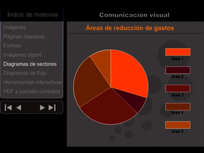 diagramas de sectores