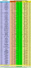 2008-07-15 FTSE 100 respecto a máximos 2003-2008