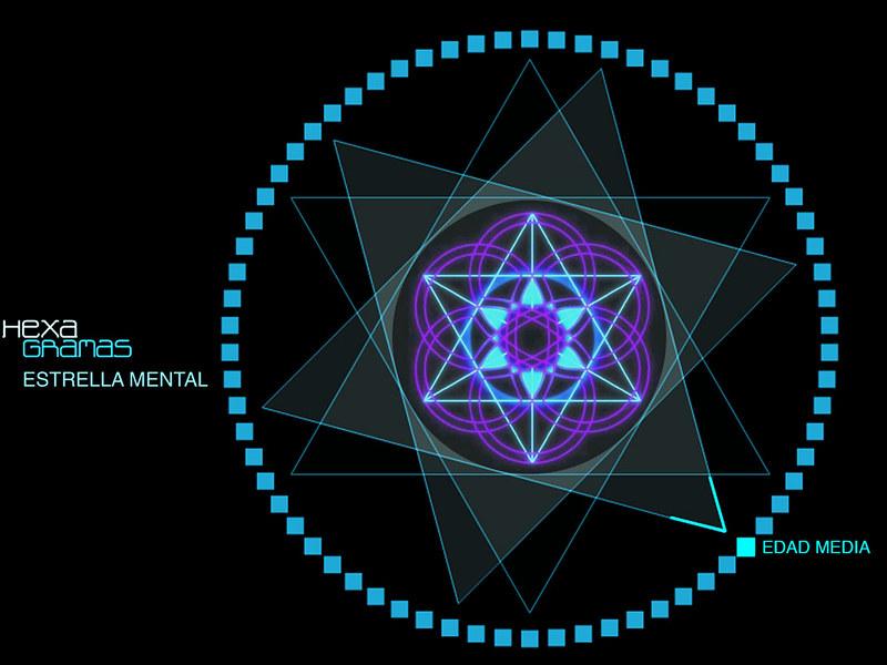 estrella de david, hexagramas
