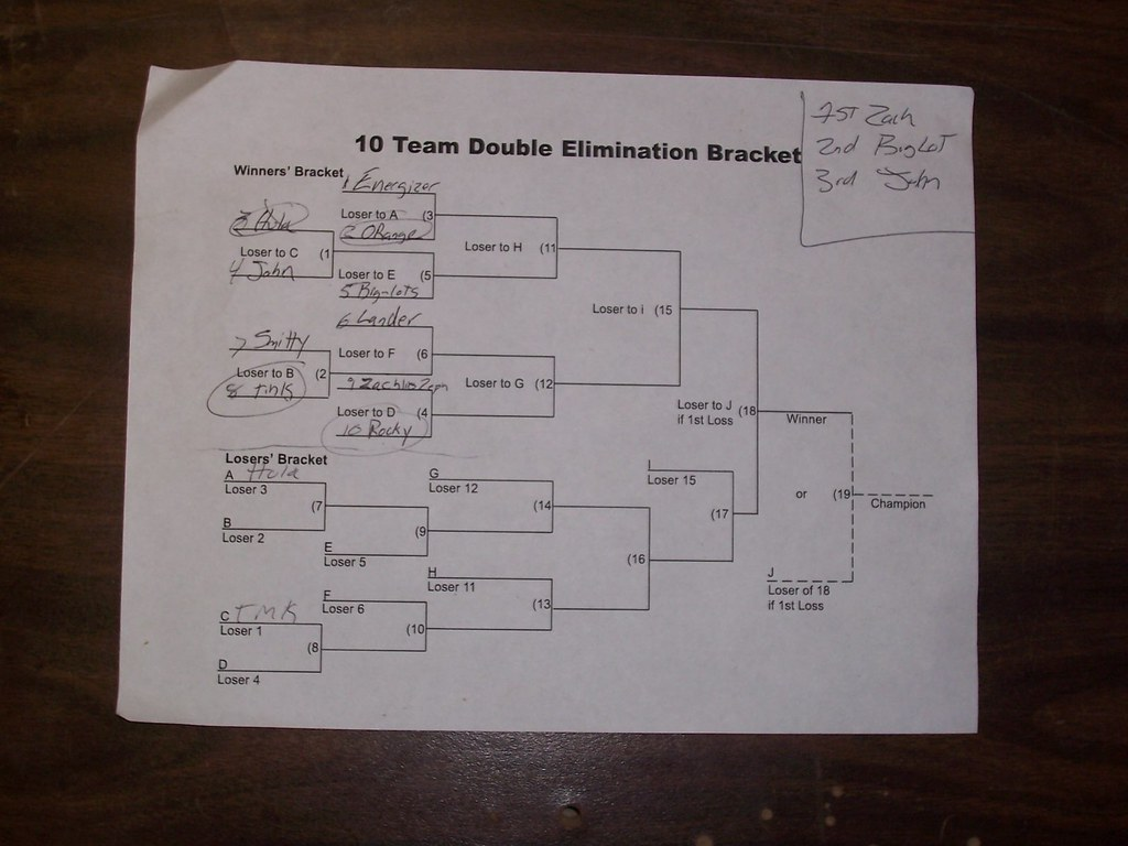 10 Team Double Elimination | This racing format takes quite