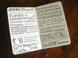 Chick-fil-A Leadercast Sketchnotes | by Mike Rohde
