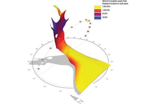 solardiagrams3 | by proxyarch
