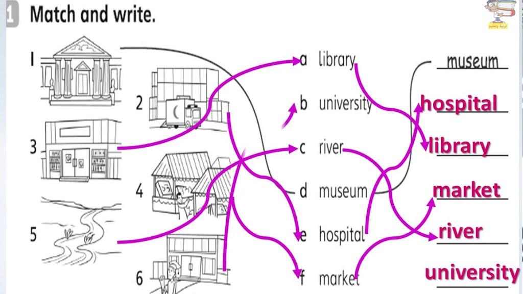حل كتاب الانجليزي ثاني متوسط ف1 مطور بدون تحميل