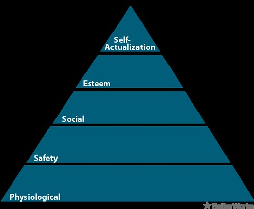 Maslow's Hierarchy of Needs | by BetterWorks