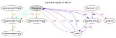 path_graph_200507