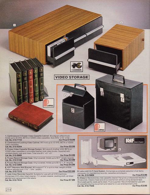 1985 Argos catalogue  | Singletrack Magazine