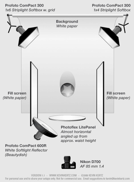Studio Photography W  Setup  U0026 Lighting Diagram