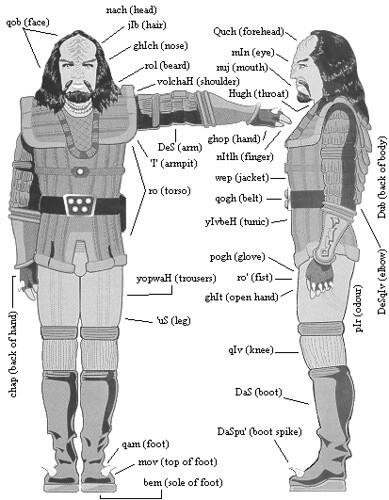 Klingon_Body