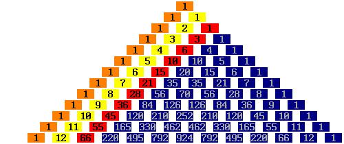 Numeri naturali e triangolari