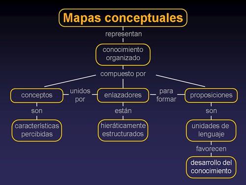 Mapas_conceptuales.png | by Fotero