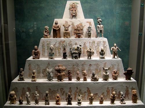 Ceramic Hierarchy | by Travis S.