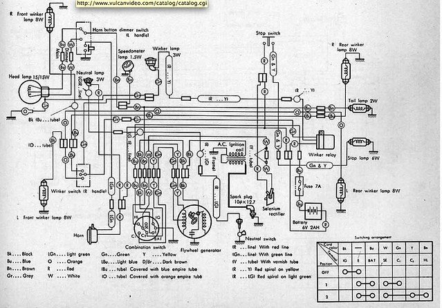honda s65 wiring diagram - wiring diagram export side-bitter -  side-bitter.congressosifo2018.it  congressosifo2018.it