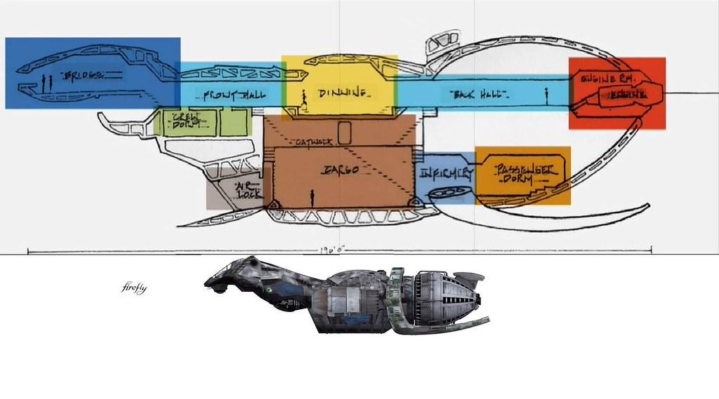 serenity cutaway | by ddday777 serenity cutaway | by ddday777