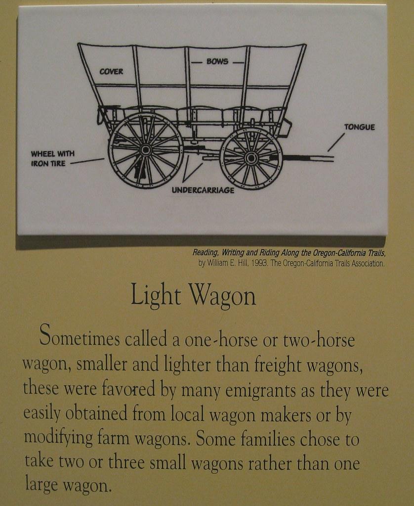 Light Wagon - Wagon Train Description | The Oregon Trail was