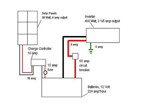 Sensational Solar Electric System Schematic Off Grid Solar Electrica Flickr Wiring Database Liteviha4X4Andersnl