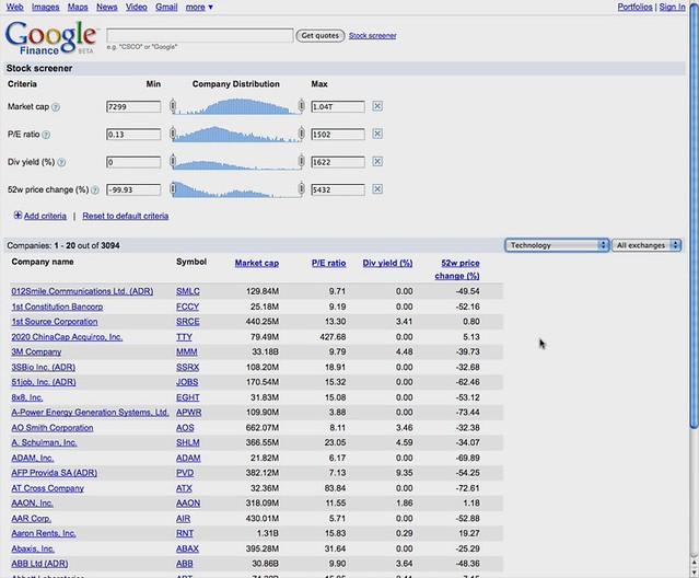 Google Stock Screener - Refining Search | Google Finance's s
