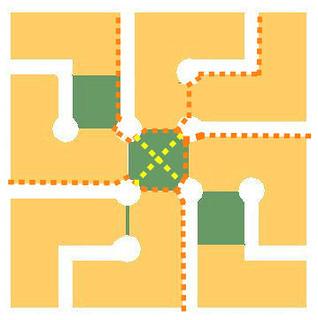 Fused Grid neighbourhood plan