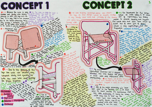 Design Assignments 2010 Higher Grade Product Design * Rasheeda | by Jordanhill School D&T Dept